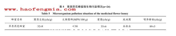 草原药花蜂蜜总酚酸含量及抗氧化活性介绍
