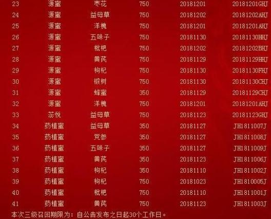 北京同仁堂蜂业召回41批次2284件蜂蜜产品(附名单)